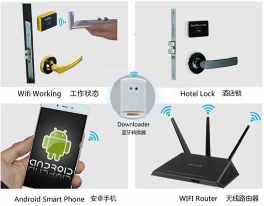 mifare card lock, RFID card lock, IC card lock, magnetic card lock